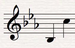 He Was Despised he was despised He Was Despised – G. F. Handel – Messiah, HWV 56 range